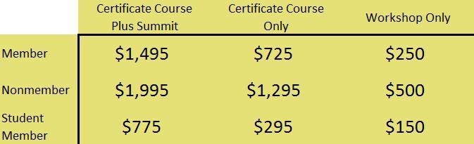 Preconference Courses